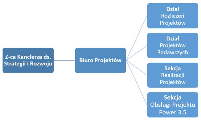 schemat1.PNG